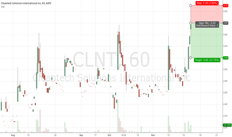CLNT: CLNT - Pumped Stock