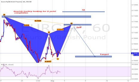 EURGBP: Bearish Gartley Looking for D  point completion