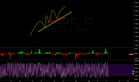 EURUSD: which is the correct trend?