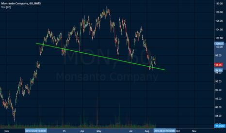 MON: H&S top, MON