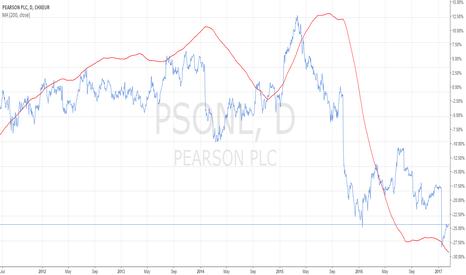 PSONL: Pearson: enough is enough