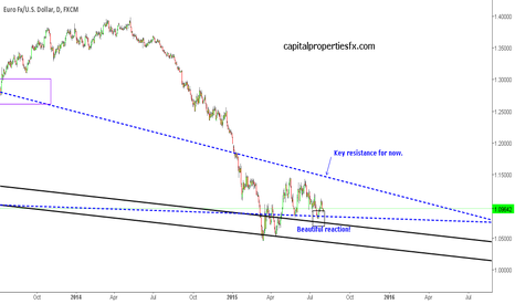 EURUSD: EURUSD - no change in plan