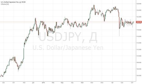 USDJPY: Доллар против йены снова ушла выше сопротивления 120,00.