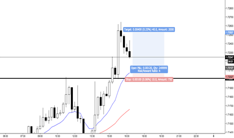 GBPCAD: gbpcad long idea check it