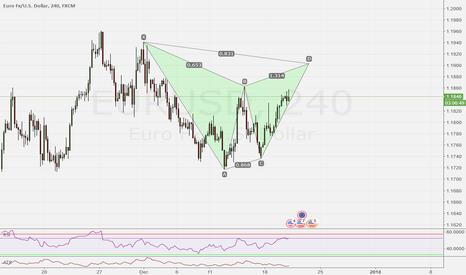 EURUSD: EUR/USD 240 Possible Gartley