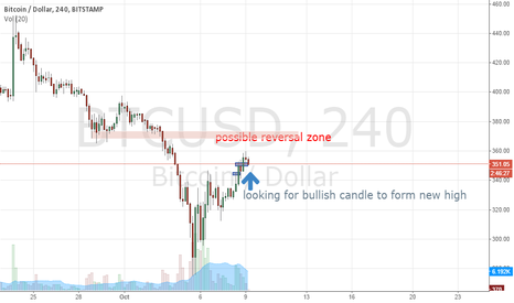 BTCUSD: Bitcoin looking for signal to long (trend continuation)