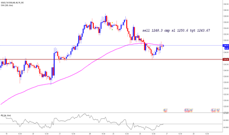 XAUUSD: Gold Xuausd perfect entry in gold