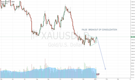 XAUUSD: FALSE BREAKOUT  OF CONSOLIDATION