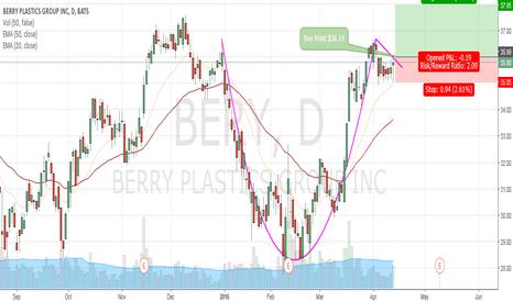 BERY: Breakout Buy on BERY