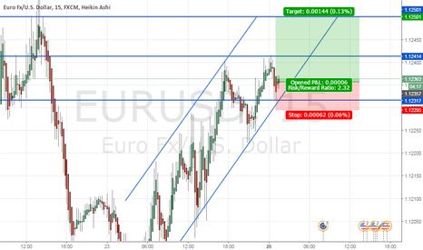 EURUSD: LONG SETUP FOR EUR-USD M15-26-9-2016
