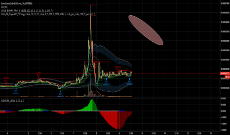 EGCBTC: How about another fast pump on EGC?