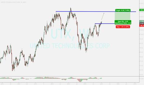 UTX: buy position