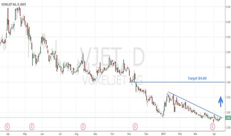 VJET: Breakout Beginning on 3-D Printer Voxeljet AG: Upside 42%