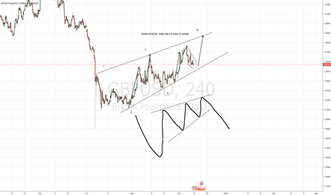 GBPUSD: One more up?