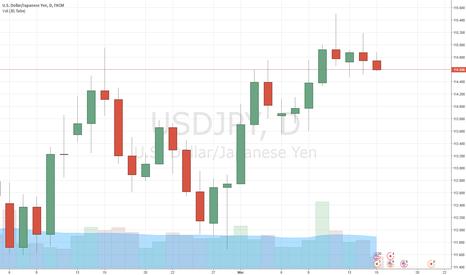 USDJPY: USD/JPY: BOJ seen standing on hold