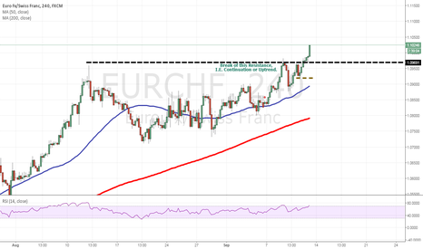 EURCHF: EURCHF, TREND CONTINUATION 4H BREAK OUT