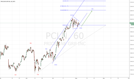 PCLN: $PCLN 5th wave thrust from triangle
