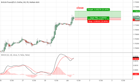 GBPUSD: trading in the continuation of the trend