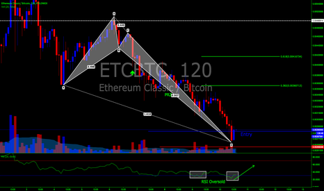 ETCBTC: ETC/BTC Bullish Crab