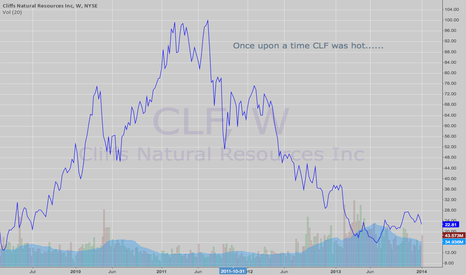 CLF: Cliffs used to be hot....