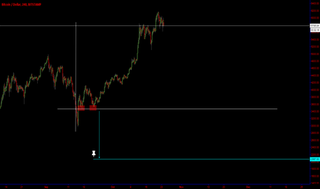 BTCUSD: BTCUSD / First and Last Test Run.