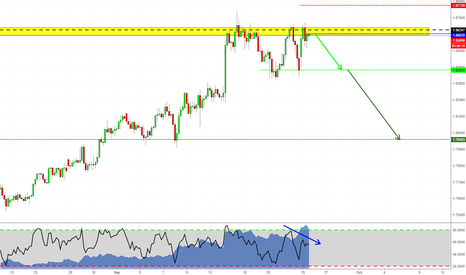 GBPNZD: Triple Retest of Structure