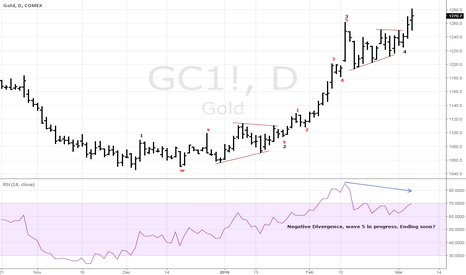 GC1!: Elliott wave count for gold: wave 5 in progress.