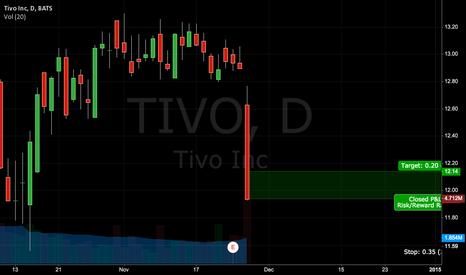 TIVO: TIVO Up