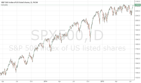 SPX500: BOE minutes could push the pair to 1.56