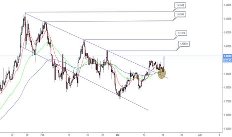 GBPUSD: GBP/USD target