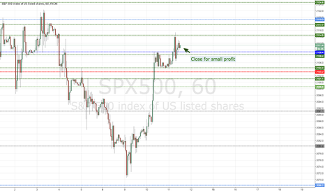 SPX500: Close for small profit.