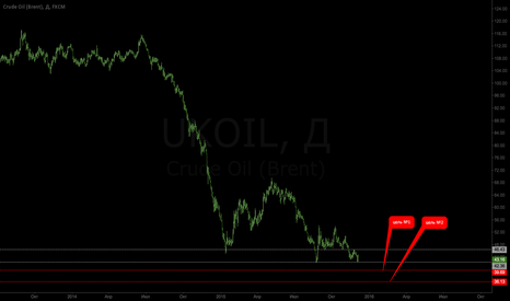 UKOIL: нефть-шорт