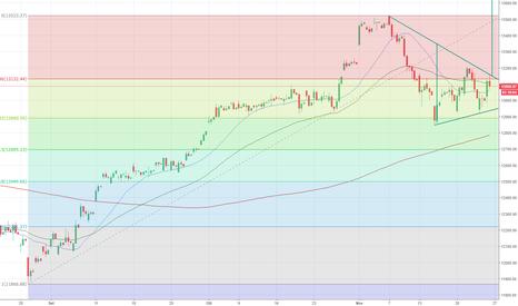 DAX: DAX riduce la volatilità