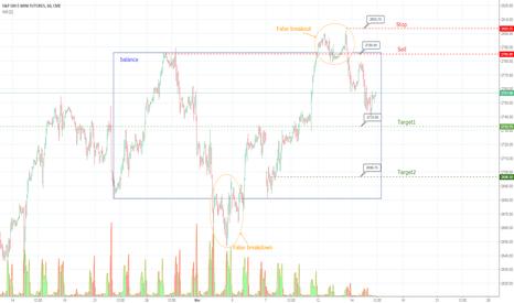 ESH2018: ES - sell opportunity