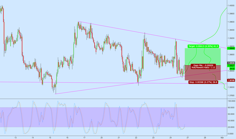 EURCAD: EURCAD Long Position off Support TL Bounce