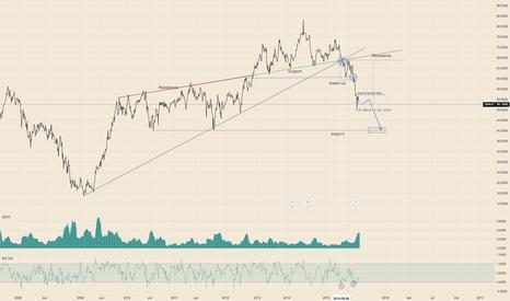CBAUF: CBAUF - Commonwealth Bank of Australia -25% since May