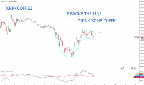 XRPUSD: XRP/COFFEI