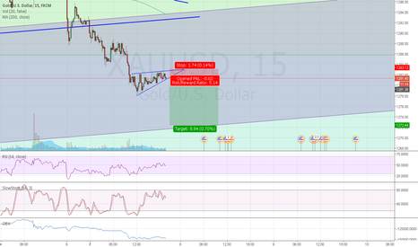 XAUUSD: to touch support