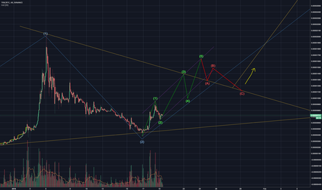 TRXBTC: TRXBTC Long - Elliot waves