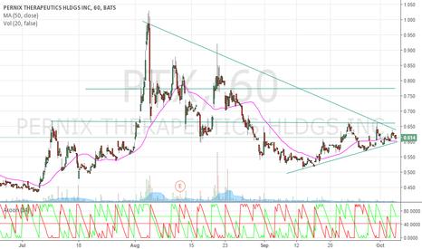 PTX: $PTX Dust has settled showing genuine opportunity