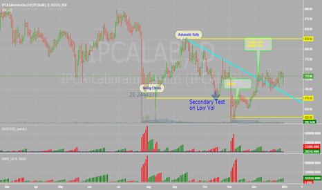 IPCALAB: Based on Wyckoff Principles
