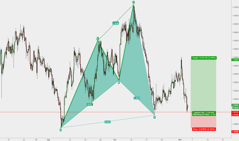 EURNZD: EURNZD Daily Forex Signals