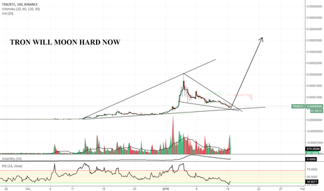 TRXBTC: TRON time for that new market cycle!