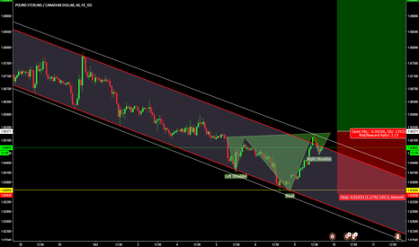 GBPCAD: GBPCAD SHS-Formation will be confirmation of daily 5-0