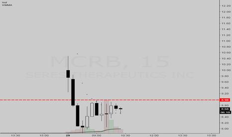 MCRB: MCRB - Trading at CASH