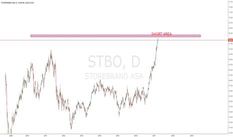 STB: STOREBRAND LONGTERM SHORT