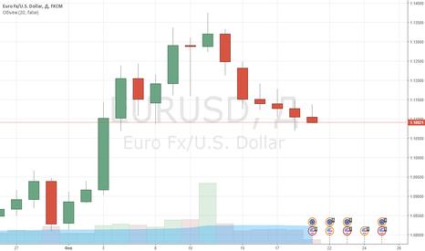 EURUSD: Европейская валюта снижается 5 сессию подряд.