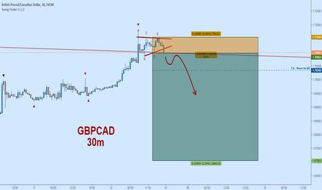 GBPCAD: Bearish GBPCAD:  Daily TL Retest, 30m EW Triangle