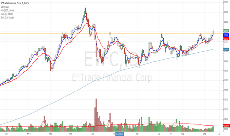 ETFC: ETFC - Exciting traction for call spread
