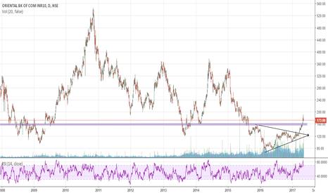 ORIENTBANK: Oriental Bank- Symmetrical Triangle and Resistance breakout